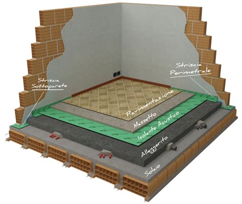 isolamento acustico a pavimento isolamento termoacustico a parete e a pavimento soluzioni