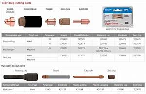 Hypertherm Powermax 45 Hyaccess Consumables Kit For Sale