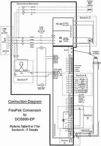 Abb Dcs800-ep - Installation Procedure