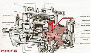 Pompe Injection Cav 3 Cylindres : r paration pompe injection ~ Gottalentnigeria.com Avis de Voitures