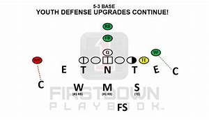 4 3 Over Defensive Schemes
