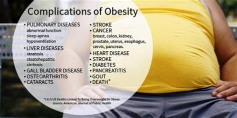 silver star britains obesity death rate
