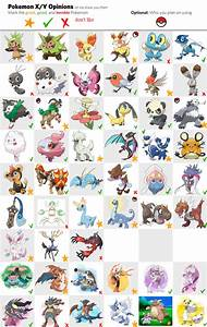 Meme Pokemon Gen 6 by AlouNea on DeviantArt