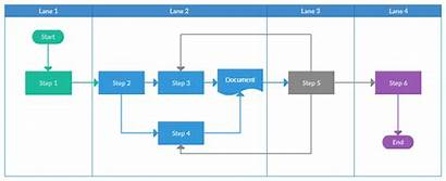 Process Documentation Chart Documents Guide Flow Template