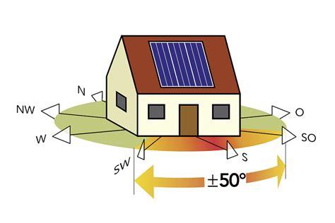 Sonnenkollektoren Warmes Wasser Zum Nulltarif by Warmes Wasser Mit Sonnenenergie Biorama
