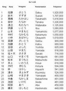 Nom Japonais Garçon : famille en japonais yc52 jornalagora ~ Medecine-chirurgie-esthetiques.com Avis de Voitures
