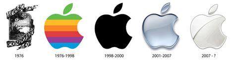 tale behined apple logo efytech