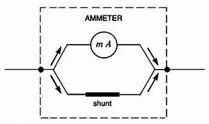 from galvanometer to ammeter With ammeter wiringjpg