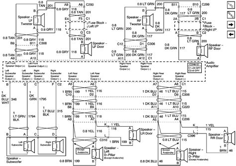 2002 Chevy Suburban Stereo Wiring Diagram by 2007 Avalanche Stereo Wiring Diagram Wiring Diagram Database