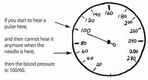 Antenatal Care Module  9  General Assessment Of The