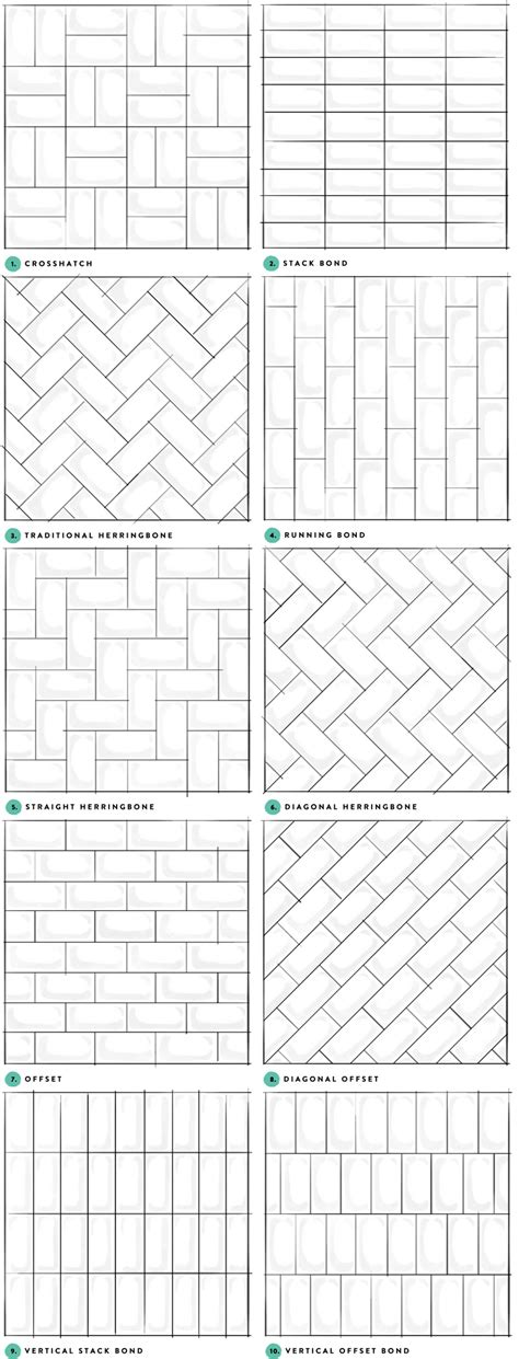 pattern potential subway backsplash tile centsational style