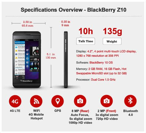 sad shop shelf clinging blackberry z10 axed in price contracts the register