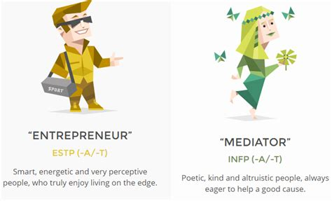 Unpacking The Myers-briggs Type Indicator With Estp & Infp