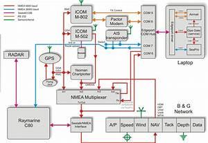 Lenco Trim Tab Switch Wiring Diagram