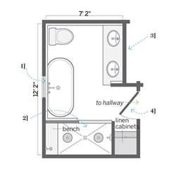and bathroom floor plans 25 best ideas about bathroom layout on bathroom design layout master bath layout