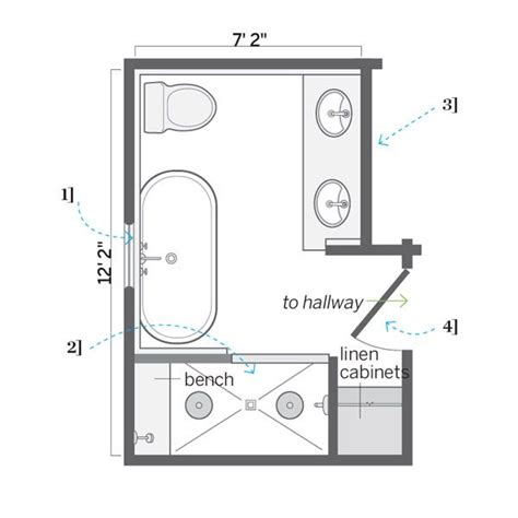 floor plans for small bathrooms diy small bathroom floor plans shed dormers raised the