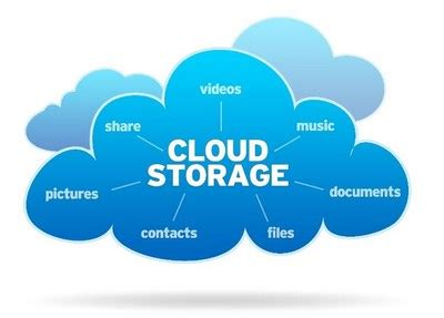 cloud storage resumable uploads the of the usb flash drive r i p it central point