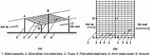 Glass Roof Collector Structural Details  Ab 1 U20444 Bc 1 U20444 9 M