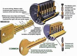 Lock Diagrams  U2013 Frank The Locksmith