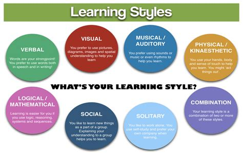 Learning Styles How We Teach And How We Learn In School. Texas Anti Crime Security Services. How Much Should Windows Cost What Is Cdw G. Accounts Payable Courses Online. Michigan Homeowner Insurance. Car Insurance New Hampshire Nj Garage Door. Dodge Charger Muscle Car Wnba Player Salaries. Car Toys Burlington Wa Lomita Torrance Dental. Data Center Asset Management