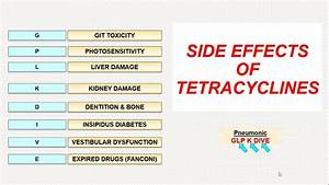 How To Remember Side Effects Of Tetracyclines