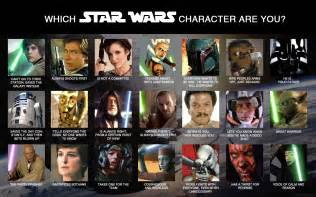 Star Wars Characters Names