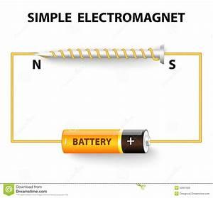 Enkel Elektromagnet Vektor Illustrationer  Illustration Av