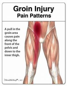 blood clot in leg pain relief