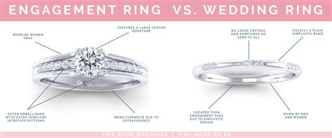 wedding rings 101 everything you need to know about