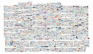 Marketing Technology Landscape Supergraphic (2015) - Chief ...