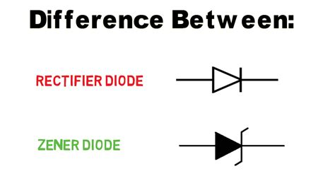 Diagram Of A Diode by Difference Between Zener Diode And Normal Rectifier Diode