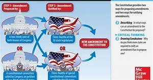 Infographic  How The U S  Constitution Amendment Process Works  Show Social Studies  Government