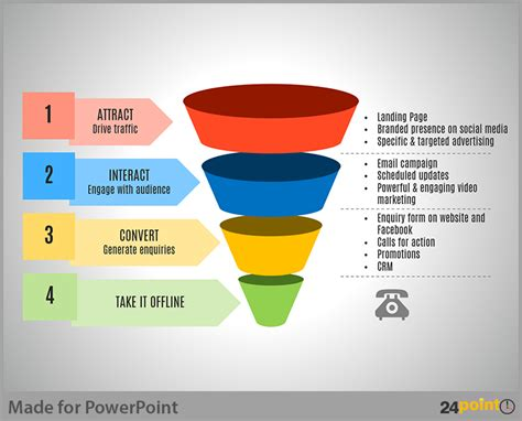 marketing funnel template easy tips to use sales funnel in powerpoint presentations