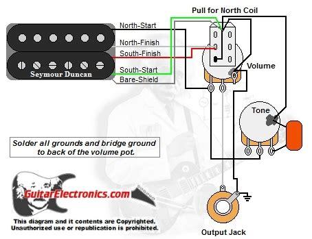 1 humbucker 1 volume 1tone pull for north single coil
