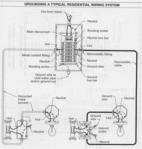 Typical Wiring by Dewalt Wiring Diagrams Professional Pocket Reference