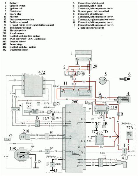 1988 Volvo 240 Wiring Diagram by Volvo 740 Engine Diagram