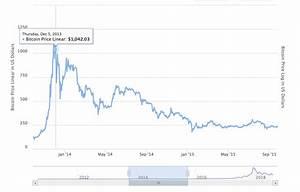 Traders Don't Cry: การเทรดคริปโตมีได้มีเสีย เรื่องธรรมดา ...