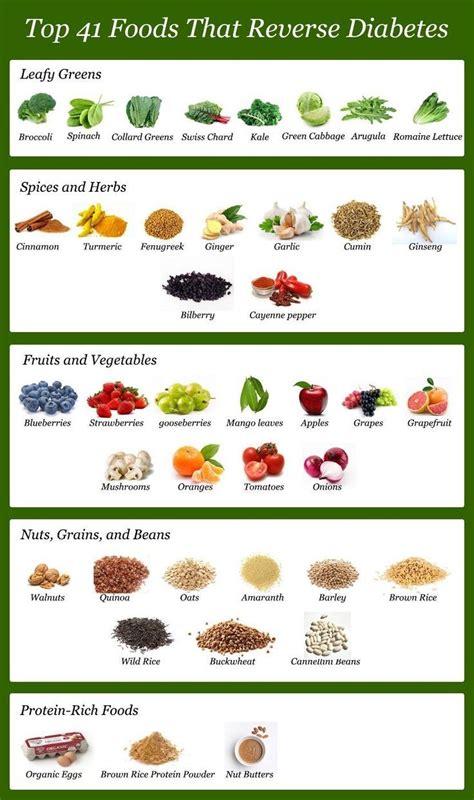 ways   blood sugar  medication diabetic