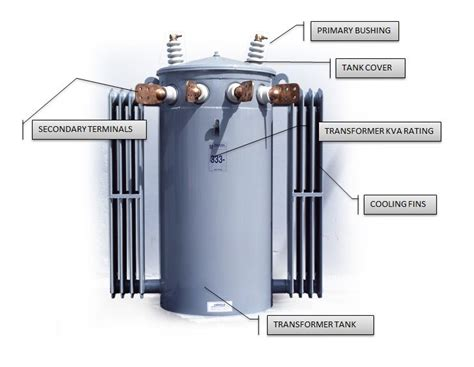 electrical wiring electrical technology basic parts of a single phase pole mounted distribution