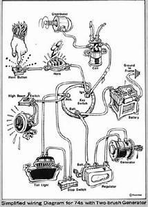 Ironhead 1972 Xlch Rigid Frame Wiring Diagram