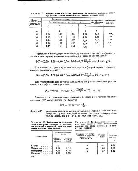 Коэффициент использования топлива перевод с английского на русский транскрипция произношение примеры грамматика