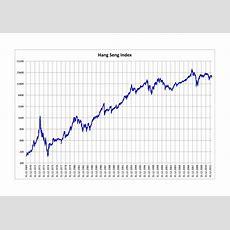 Hang Seng Index Wikipedia
