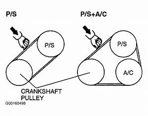 1997 Mazda Mpv Serpentine Belt Routing And Timing Belt Diagrams