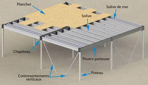 cout cuisine sur mesure revger com plancher mezzanine industrielle idée
