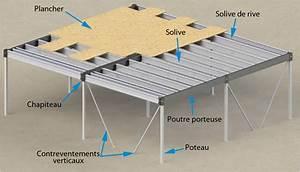Mezzanine Metallique En Kit : plancher mezzanine industrielle id e ~ Premium-room.com Idées de Décoration