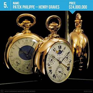 Most Expensive Watches in the World 2017 (Ranked on Price ...