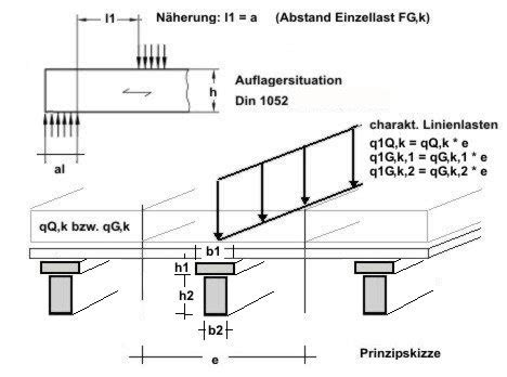 ersatzteile rolllaeden kurbel sparrenabstand flachdach