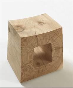 Table De Chevet Cube : une table de chevet en bois choisir ou faire vous m me ~ Teatrodelosmanantiales.com Idées de Décoration