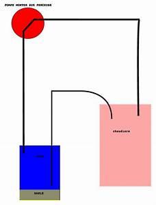Ballon A Eau : ballon d eau chaude horizontal ballon d eau chaude ~ Premium-room.com Idées de Décoration