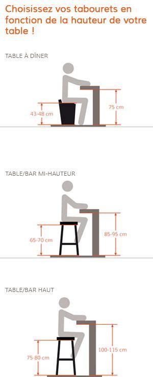 magasin chaise comment choisir un tabouret correctement chez alterego